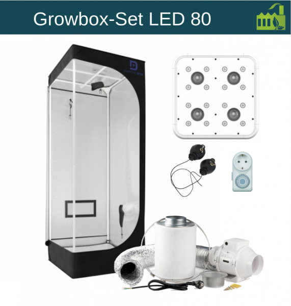 Growbox-Set LED 80